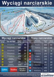 wyciągi narciarskie szelment podlasie