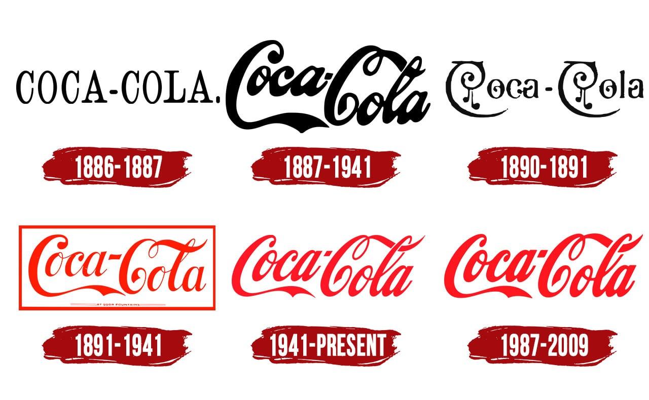 historia logo coca-cola
