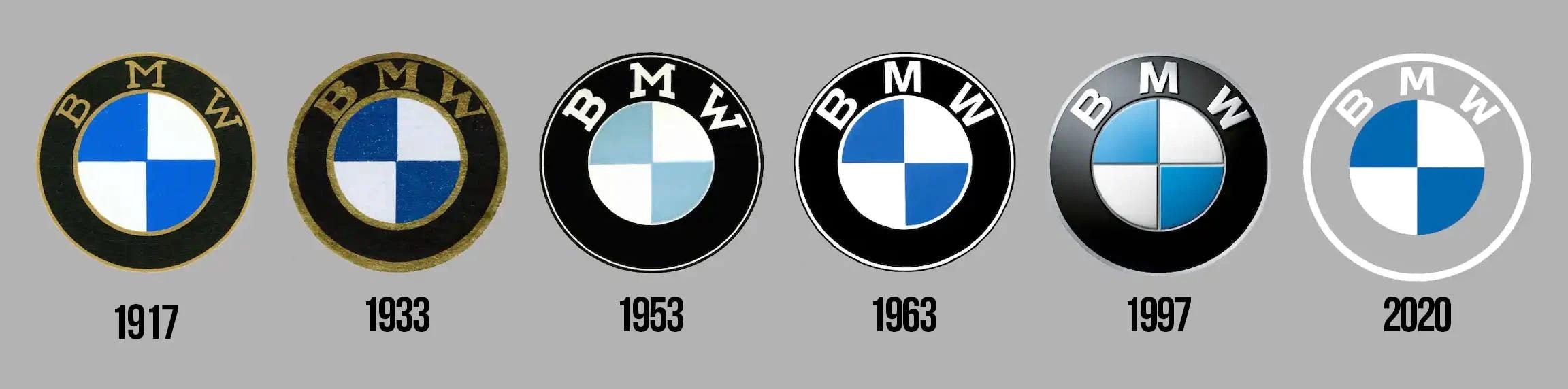 historyczne logo bmw